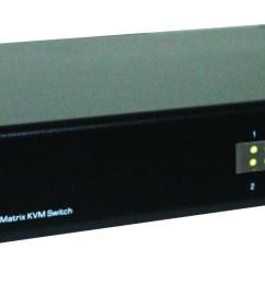 uniclass pmc 0132 32 port cat 5 kvm switch w osd [ 3654 x 936 Pixel ]