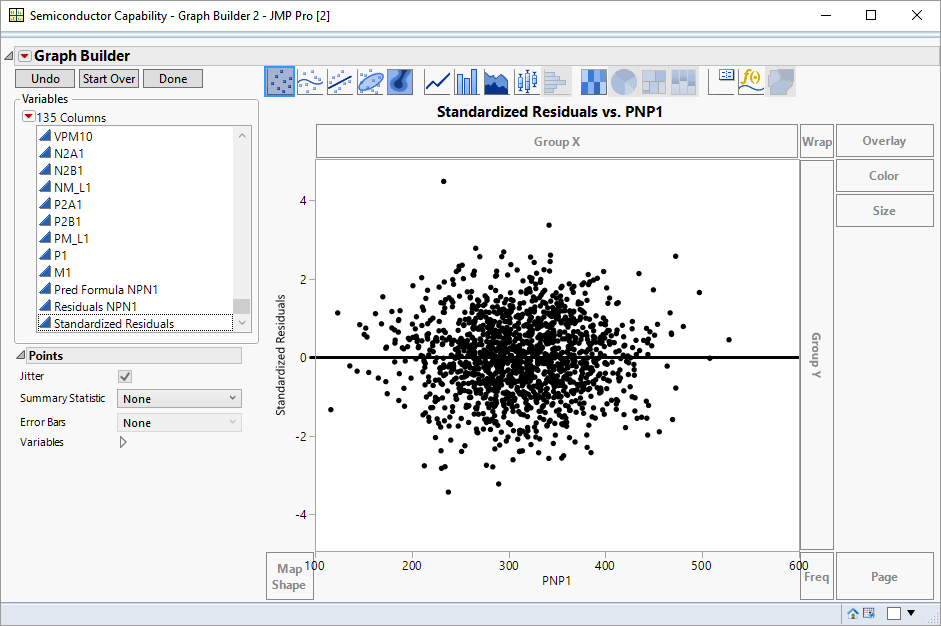 How to plot standardized residual JMP User Community