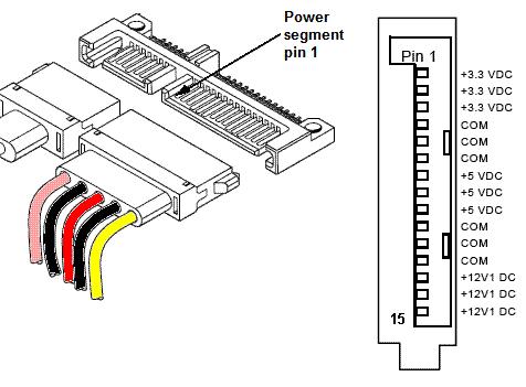 Распиновка sata power на Intel NUC и изготовление кабеля