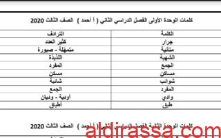 الثروة اللغوية لغة عربية للصف الثالث الفصل الأول