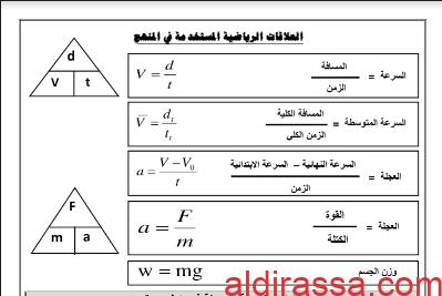العلاقات الرياضية المستخدمة في منهج الفيزياء للصف العاشر الفصل الاول