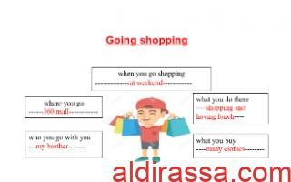 تقرير Going shopping لغة إنجليزية للصف الخامس الفصل الأول