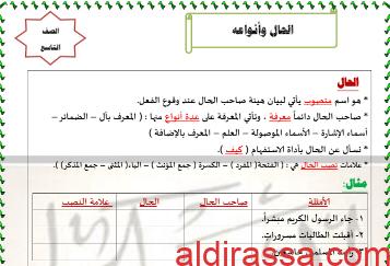 درس الحال وأنواعه لغة عربية الصف التاسع اعداد إيمان علي