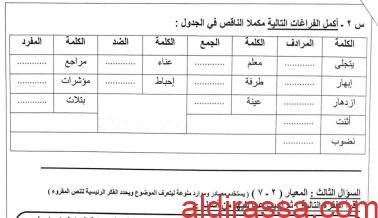 مذكرة محلولة لغة عربية للصف الرابع الوحدة الاولى فصل ثاني