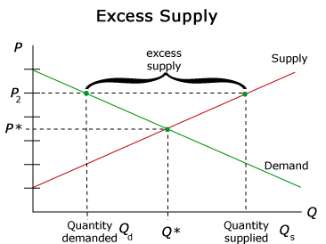 Segment 4: Pricing in Mass Markets