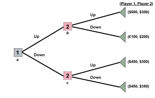 Segment 5: Strategic Thinking