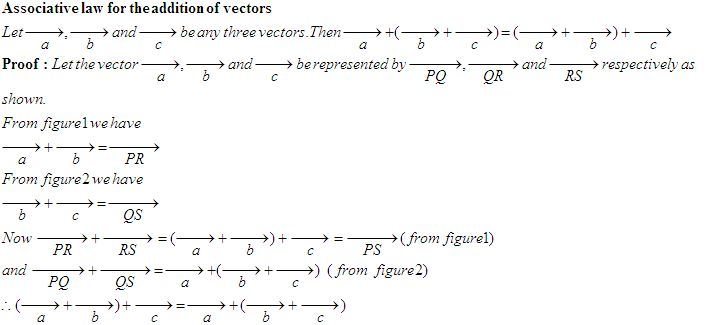 Associative Addition Of Vectors