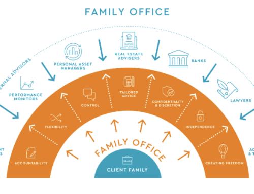 Why Do I Need A Family Office?