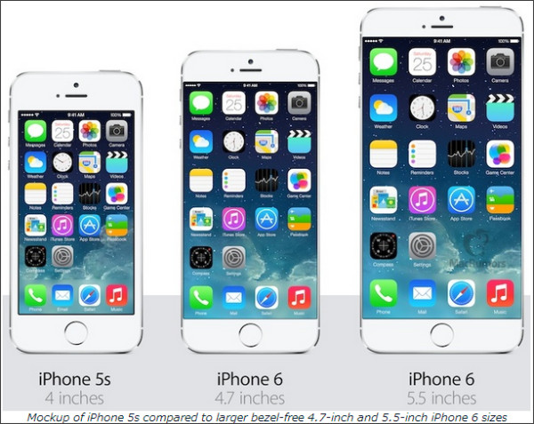 http://www.macrumors.com/2014/02/11/iphone-6-said-to-adopt-bezel-free-display/