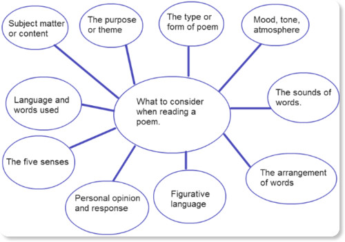 plagerised essay search Great collection of paper writing guides and free samples  privacy notice: dear  user, materials uploaded for plagiarism check are not saved in our database.