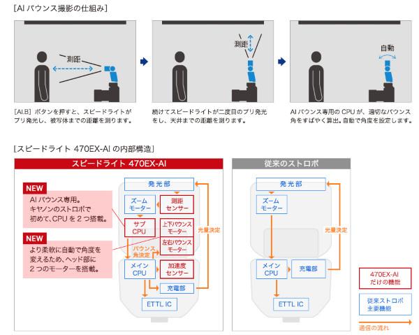 http://cweb.canon.jp/camera/eos/accessary/detail/1957c001.html