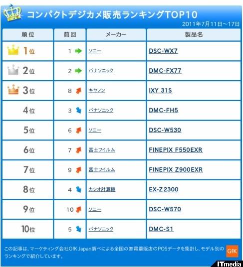 http://camera.itmedia.co.jp/dc/articles/1107/26/news023_2.html