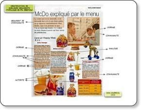 http://www.scribd.com/doc/2890271/Arguments-McDo