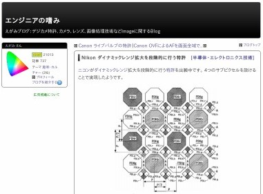 Nikon ダイナミックレンジ拡大を段階的に行う特許:エンジニアの嗜み8