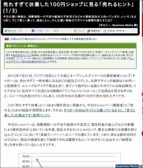 http://bizmakoto.jp/makoto/articles/1210/24/news008.html
