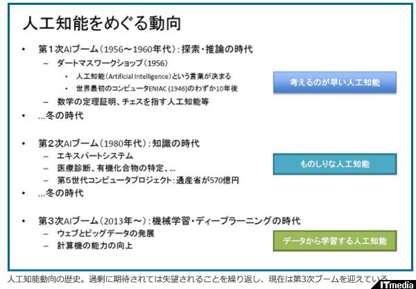 http://www.itmedia.co.jp/news/articles/1611/29/news009.html