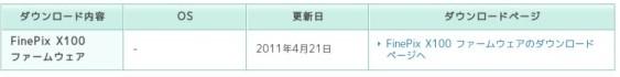 http://fujifilm.jp/support/digitalcamera/download/finepix/finepixx100.html?ref=rss