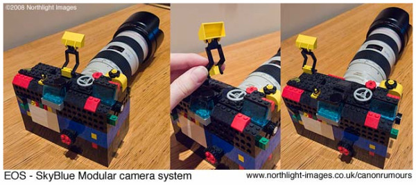 Canon EOS 5Dmk4 DSLR