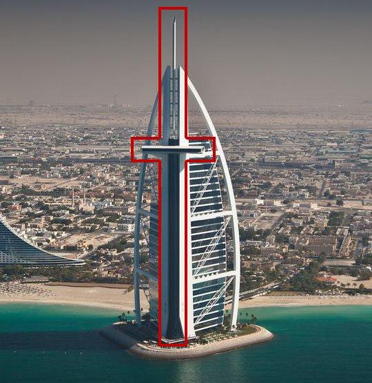 Is Burj Al Arab the world's biggest christian cross?