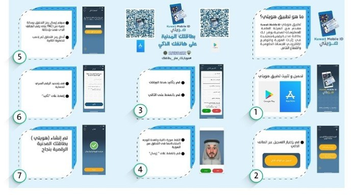 PACI: Digital Civil ID Cards Live In Kuwait