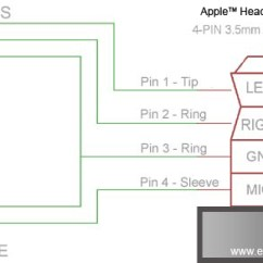 3 Wire Microphone Wiring Diagram Trailer Brake 7 Way Mic & Headset Splitter For Smartphones And Tablets – Kx3 Companion