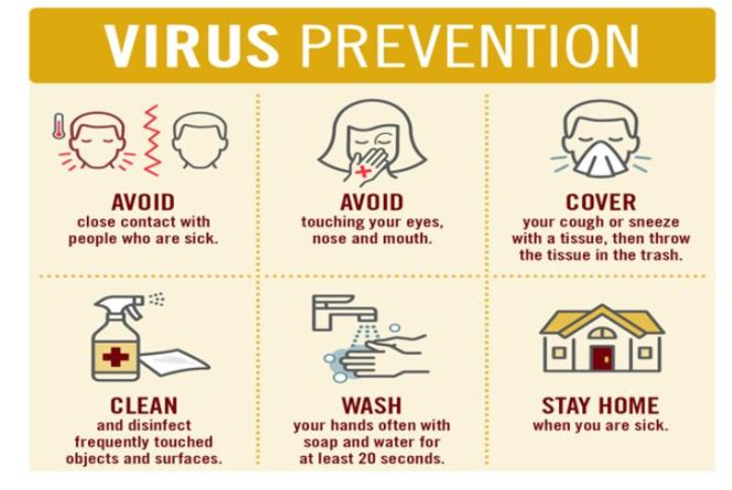 virus prevention graphic