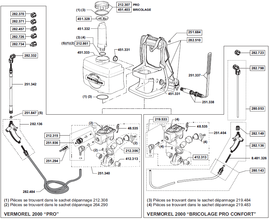 Berthoud 2000 Comfort Parts Diagram