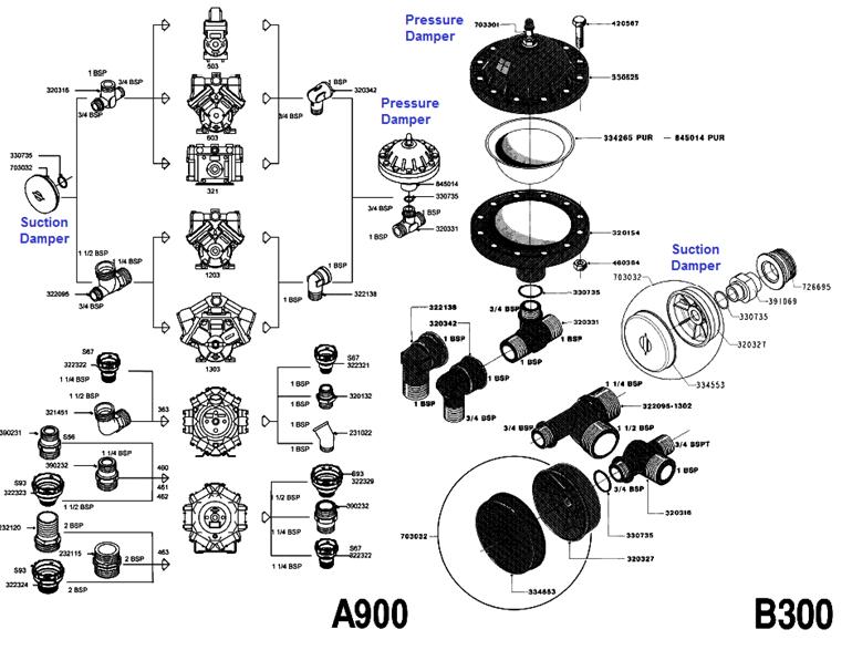 Hardi 600 pump manual