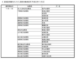 図面証明書のオンライン請求対象登記所
