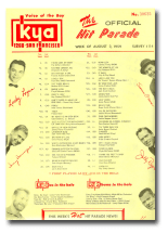 KYA 1959 Survey (Image)