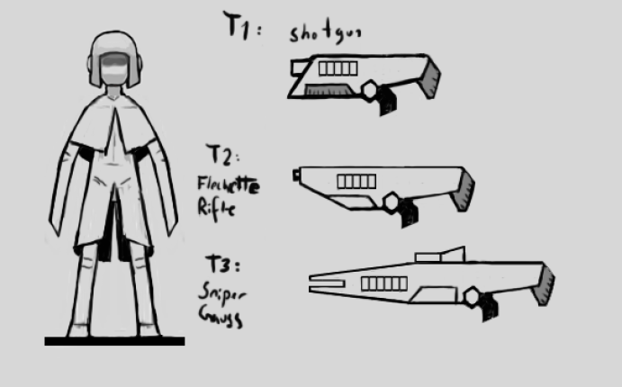 The Siege Portfolio: Enklave Long Range Infantry Weapons