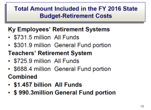 state budget pension chart
