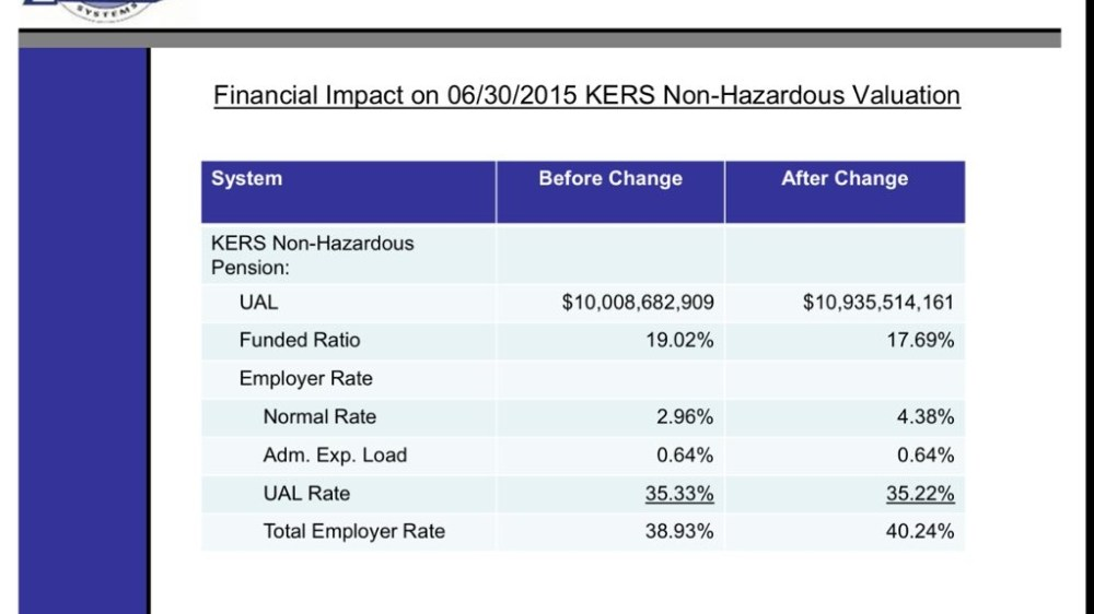 KRS rate of return KERS