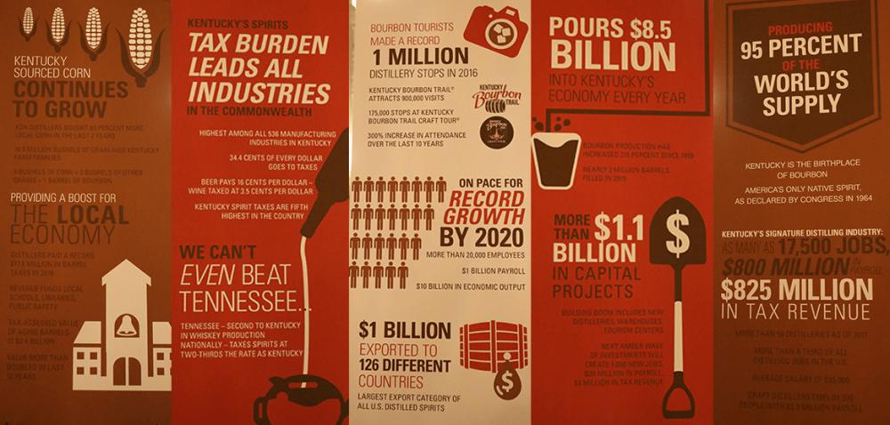 bourbon stats.png