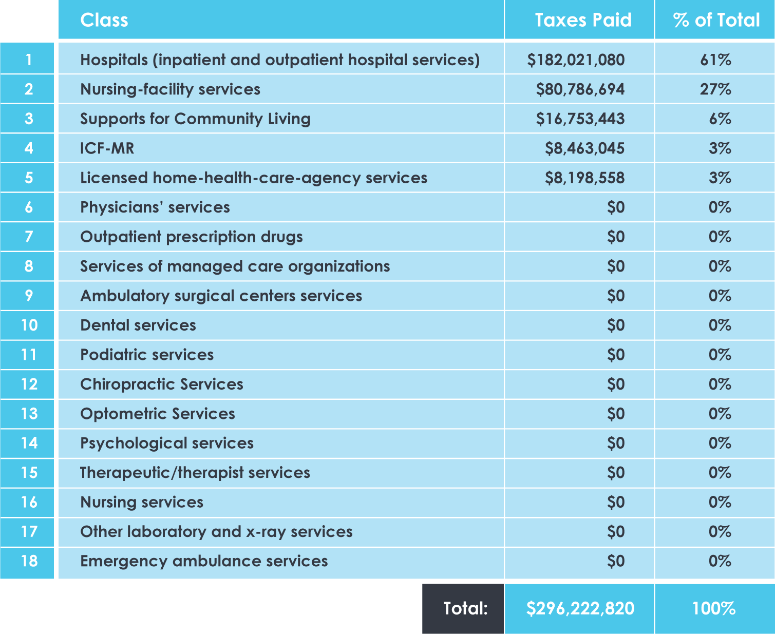 kentucky-Chart healthcare provider tax.png