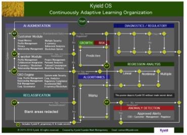 Kyield OS Diagram - CALO