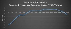 Bose_SoundLink_Mini_2 (2)