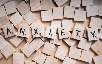 A Simple 3-Step Tool – Helping You Understand & Manage Your Anxiety.