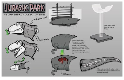 Product Design T-Rex Figure feature call out