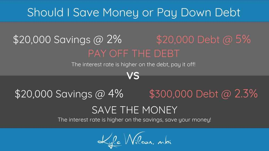 save money or pay off debt