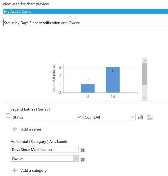 Chart Creation Screen