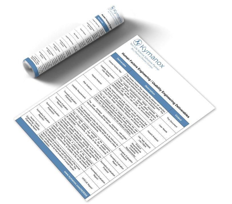 HURAS Checklist