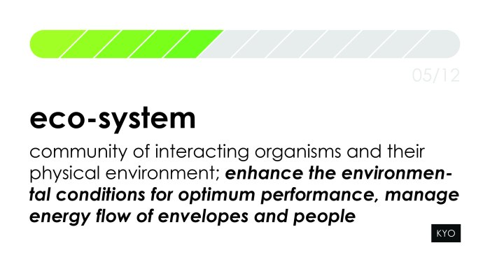 12 Hot Topics of Influence - Eco-system - KYO