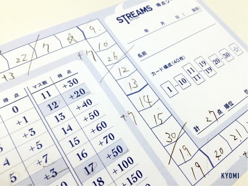 ストリームス-写真-ゲームプレイの様子