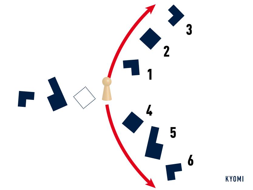 パッチワークバリエーションルール-分岐点
