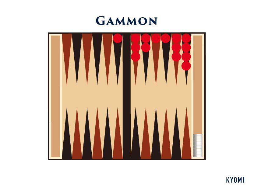 バックギャモン-図-ギャモン勝ち