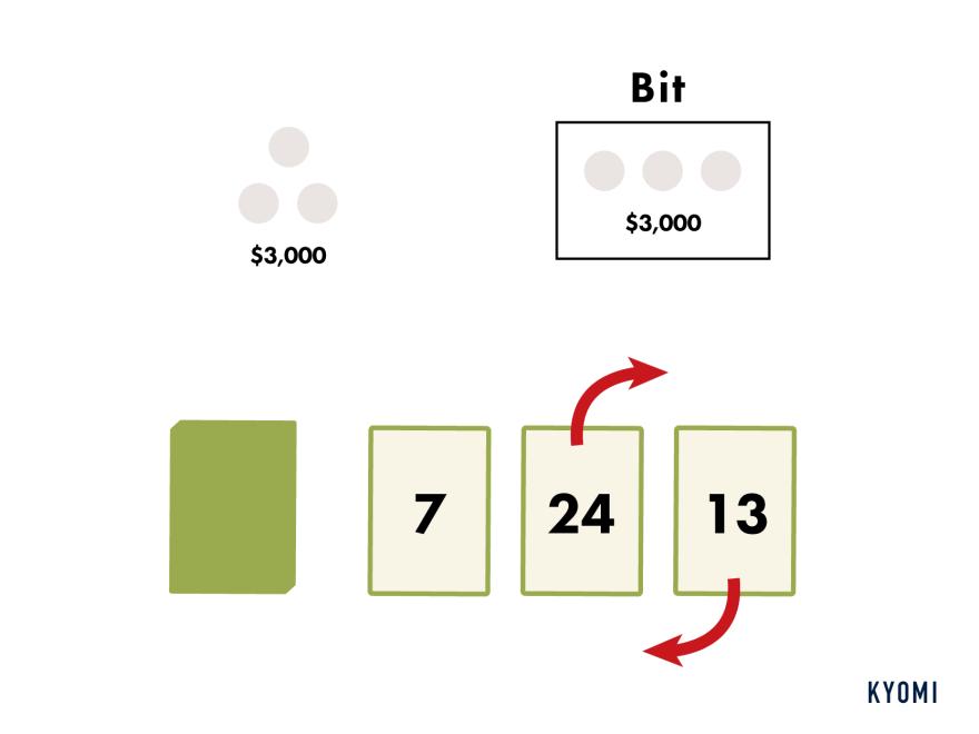 フォー・セール-バリエーションルール-ミドルカードの獲得