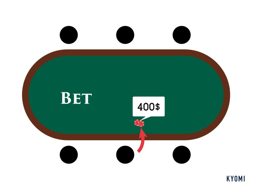 ポーカー-図-ベット