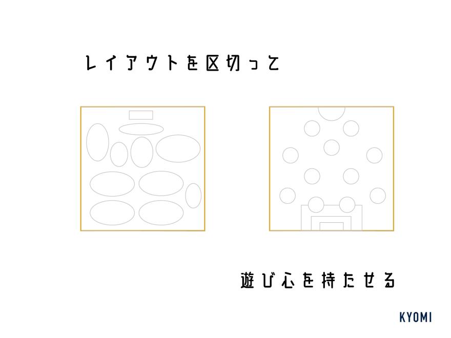 色紙のレイアウト-アイデアで区切る