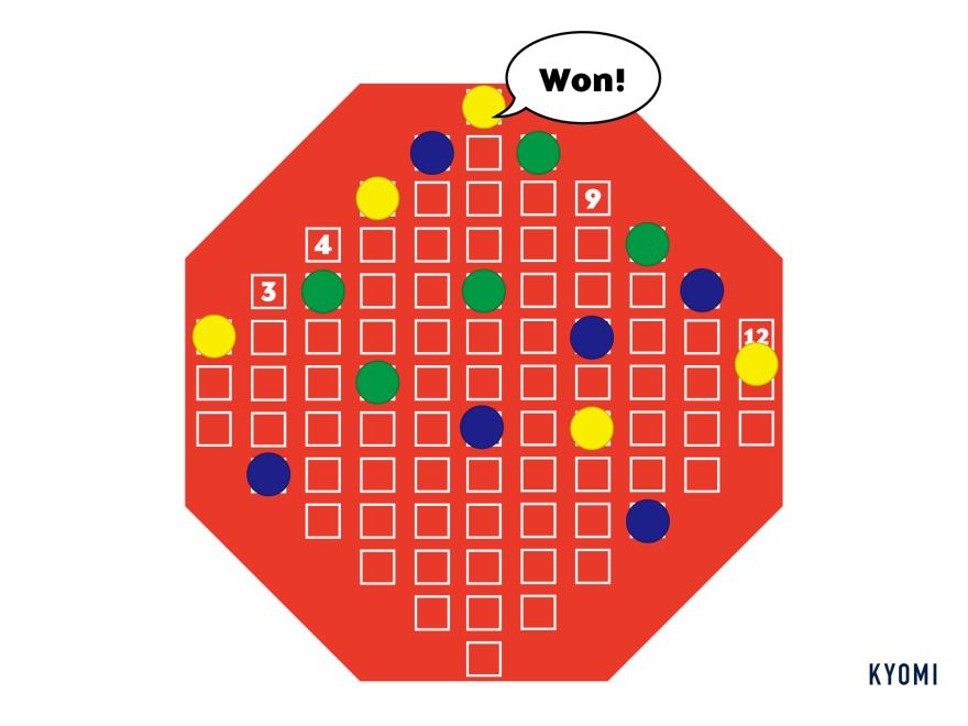 キャントストップ-図-ゴール
